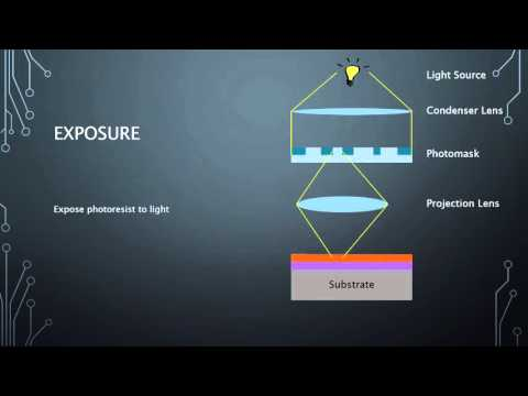 Photolithography: Step by step