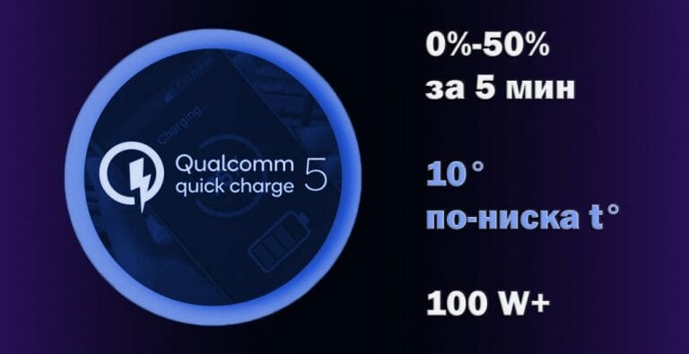 Qualcomm-Quick-Charge-5