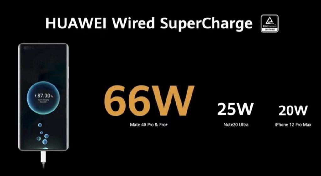 Mate 40 Pro и Pro+ с 66W кабелно зареждане - Super Charge