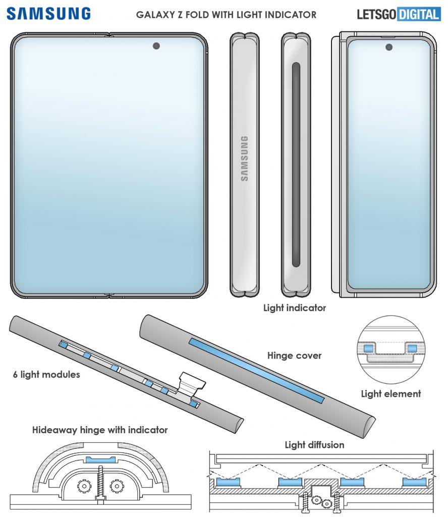 Galaxy Z Fold 3 с LED индикатор в пантата - патент