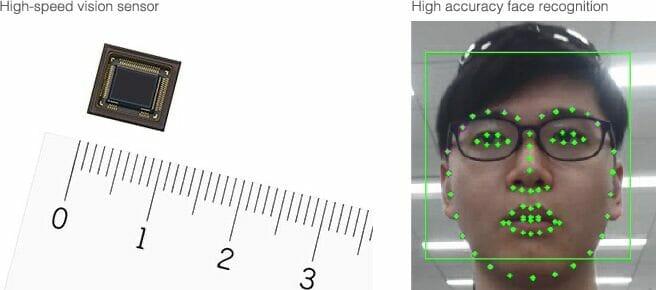 Високоскоростна технология за наблюдение в реално време с висока точност