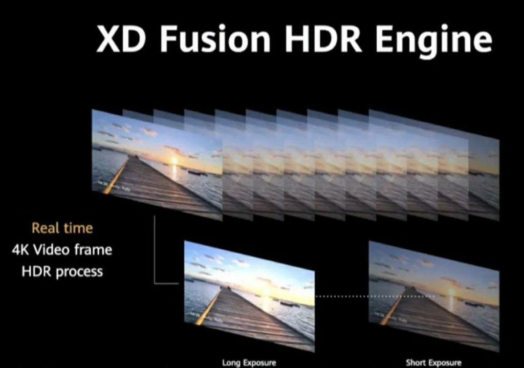 И двете кино камери na Мате 40 са с кинематографското съотношение 3:2 и с XD Fusion HDR Engine: