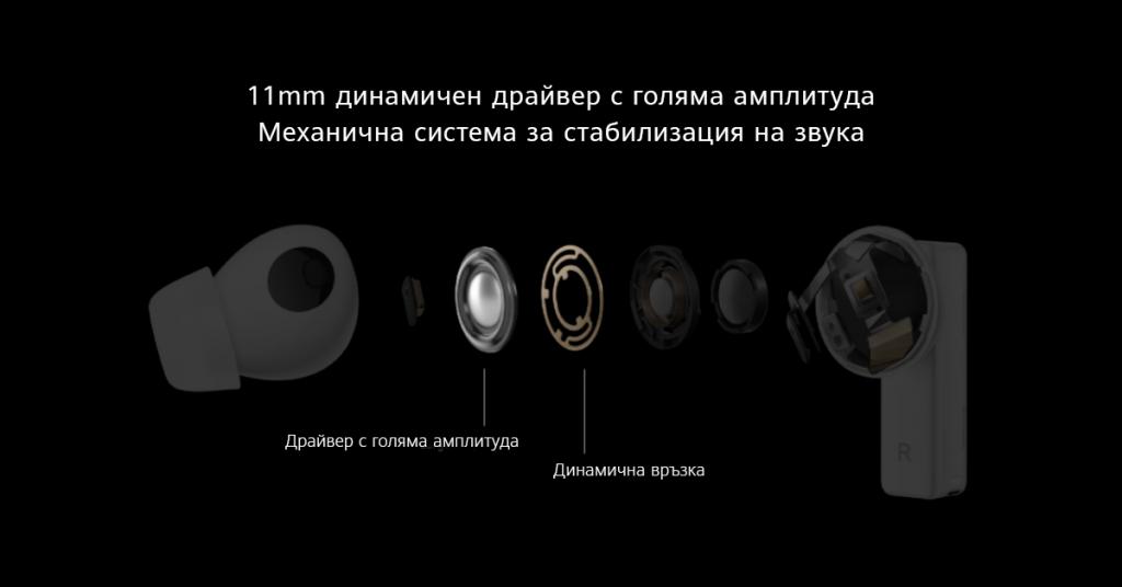 Huawei FreeBuds Pro - 11mm динамичен драйвер с голяма амплитуда и механична систем за стабилизация на звука