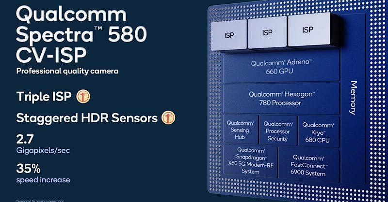 Snapdragon 888 разполага с новия Spectra 580 ISP. Този процесор за обработка на сигнали за изображения осигурява брилянтните снимки, над възможностите на обектива и сензора.