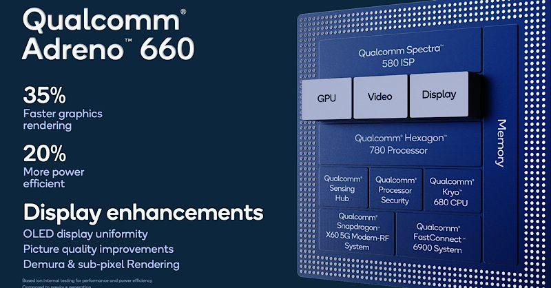 Snapdragon-888-Графичният-процесор-Adreno-660-Qualcomm