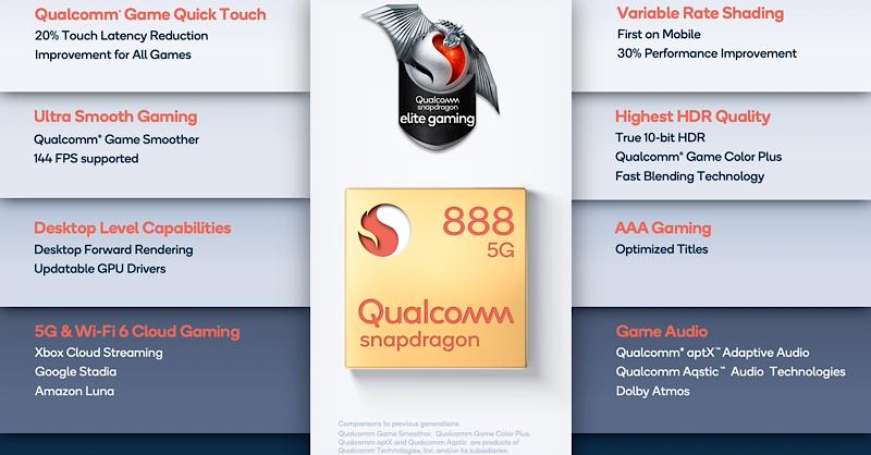 elite gaming snapdragon 888 подобрения и постижения