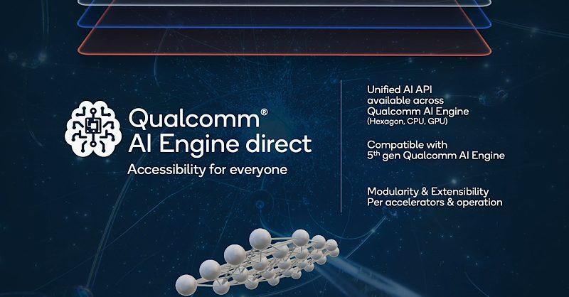 Snapdragon 888 разполага и с новия Qualcomm AI Engine Direct, като входна точка за Android NN, TensorFlow Lite и Qualcomm SDK, в услуга на разработчиците, без значение коя рамка използват.