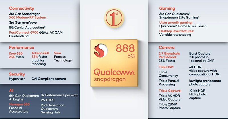 всички спесификации на  Snapdragon 888