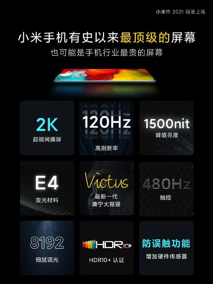 Xiaomi Mi 11 - спесификации на дисплея