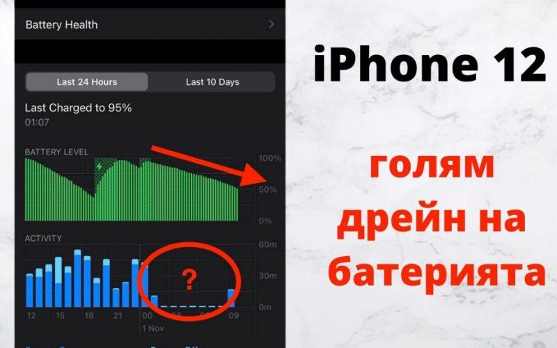 iPhone 12 губи около 40% батерия без причина, вероятно поради бъг в iOS 14. Множество потребители се оплакаха и се очаква софтуерен ъпдейт от Apple.
