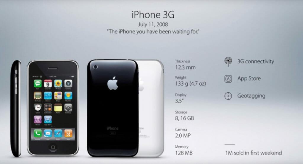 iPhone 3G (2008) - основни данни