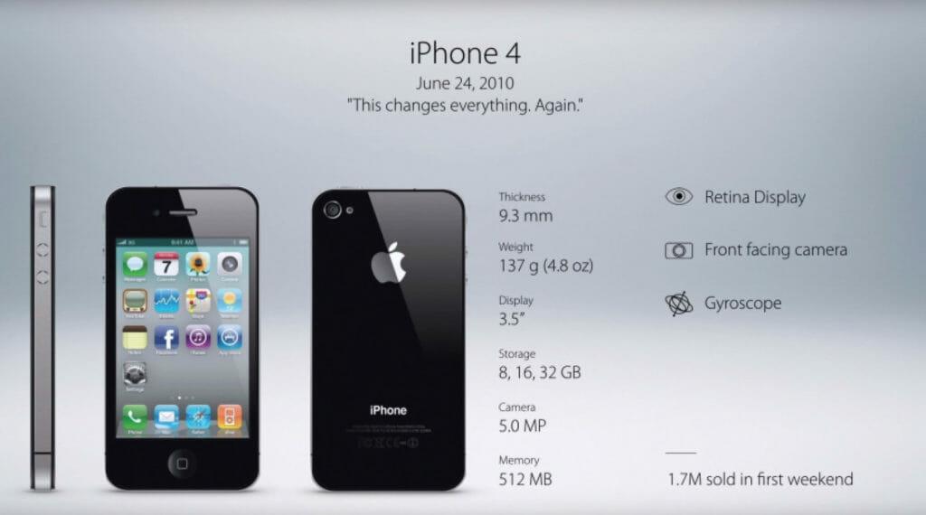 iPhone 4 (2010) - основни данни