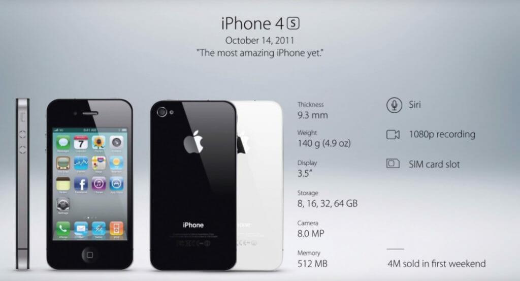 iPhone 4S (2011) - основни данни