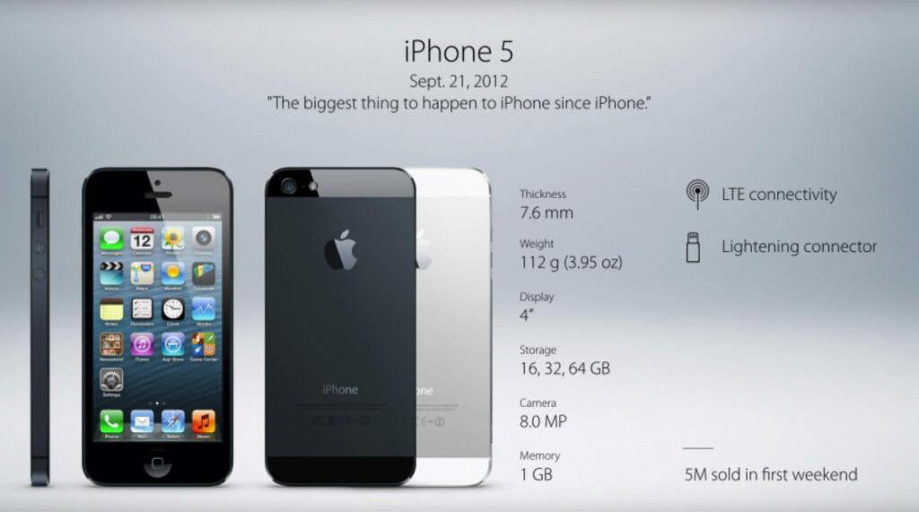 iPhone 5 (2012) - основни данни